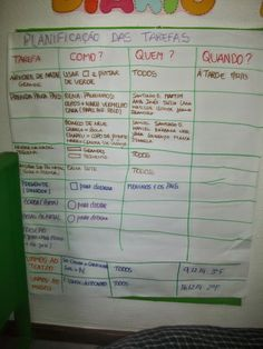 planificação portugal para pré-escolar - Pesquisa Google High Scope, Pre School, Kindergarten, Management, Bullet Journal, Classroom, Personalized Items, Education, Portugal