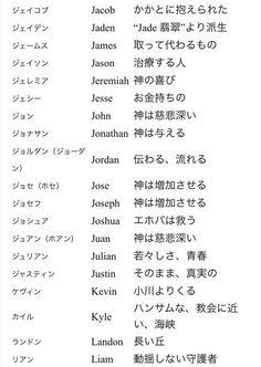 絵を描く上で必要かもしれない (4ページ目) - Togetter German Names, Japanese Names, Japanese Words, Scandinavian Names, Jeremiah 1, Chinese Words, Names With Meaning, 1 John, Names