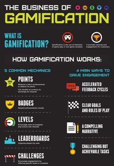 Gamification for e-Learning - Games act as the stimuli to drive people to initiate voluntary actions in a predictable manner. To understand gamified learning, it is essential to know the core concepts of games. Social Design, Web Design, Game Design, Design Thinking, App Canva, Service Design, Instructional Design, Instructional Technology, Instructional Strategies