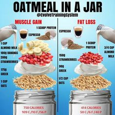 Protein shake recipes 359795457730308374 - OATMEAL IN A JAR . Quick, efficient, high protein and will keep your hunger satisfied👌 . Great blend of carbs for a pre workout meal if you… Source by Weight Gain Meals, Healthy Weight Gain, Weight Loss, Lose Weight, Weight Gain Shake, Healthy Meal Prep, Healthy Eating, Healthy Recipes, Healthy Food