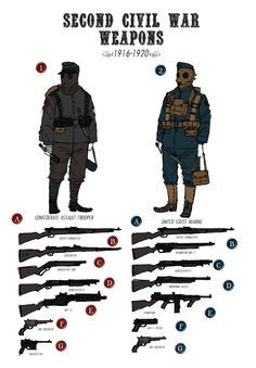American Things by NicklausofKrieg on DeviantArt Weapon Concept Art, Armor Concept, Character Concept, Character Art, Mode Steampunk, Steampunk Airship, Desu Desu, Alternate History, Military Art