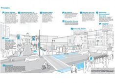 City of Boston's Complete Street Design Guidelines | #USE OF COLOUR SCHEME IS NICE .. THE WAY SKP IS USED !