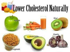 LOWER your CHOLESTEROL NATURALLY with these FOODS.
