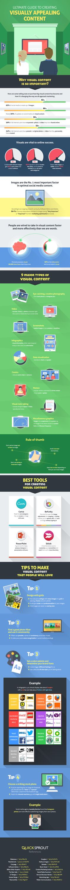 A Handy Little Guide to Creating Visual Content for Social Media [Infographic]