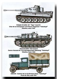 PANZERWAFFE_SS- Vehicle in the middle correctly is the sd.kfz 142/1 Aust F/8