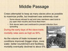 Stage 5 History for the Australian Curriculum Middle Passage, Australian Curriculum, Used Tools, Human Trafficking, One Pic, Cage, It Cast, Sea, History