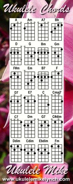 UKULELE MIKE LYNCH Chord Bookmark . . . . All the most frequently used ukulele chords . . .