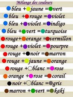 Le melange des couleurs                                                                                                                                                      Plus