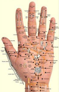 Acupressure points for the hands... very interesting!