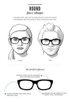deciding on the right frame for your unique style and face shape is one of the