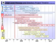 Chetu Technology Blog