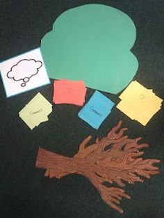 Conversation Tree -  Pinned by @PediaStaff – Please Visit http://ht.ly/63sNt for all our pediatric therapy pins