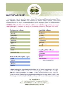 Fruits with Lowest Sugar Content