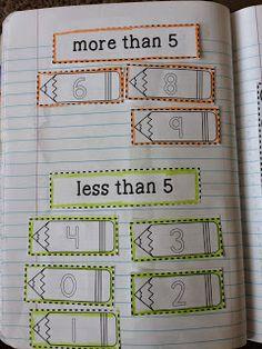 Kinder Interactive Math Journals