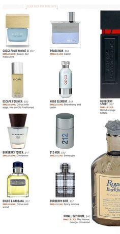 A Starting Point for Finding Your New Cologne: 10 Initial Selections