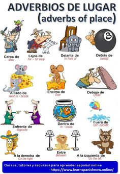 ADVERBS OF PLACE: SPANISH GRAMMAR A1 - Learn Spanish Online