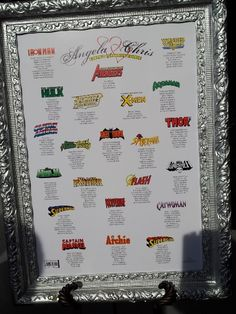 I went to a great wedding this weekend. Below is the framed seating arrangement that greeted all guests as they walked into the pavilion. Note that Angela and Chris are Earth's Favourite Couple. My...