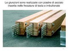 Risultati immagini per giunto pilastro pilastro legno