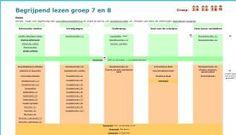 Begrijpend lezen en woordenschat oefenen :: begrijpendlezen-woordenschat.yurls.net