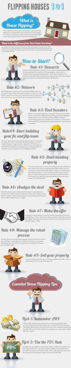 house flipping infographic Be sure to visit http://www.johngintysells.com to contact the best Realtor to help you with flipping houses.