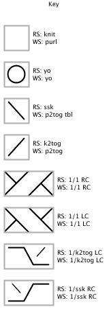 lace key