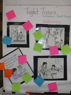 Reading Is Thinking: Tight Times inferencing lesson
