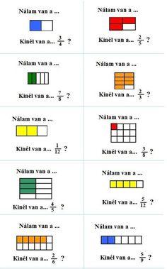 Játékos tanulás és kreativitás: Nálam van..., kinél van...? Törtek Diy Games, Math Games, Dyscalculia, Therapy Games, Thing 1, Fractions, Mathematics, Bar Chart, Teaching