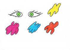 zmysly - oči - zrak Tela