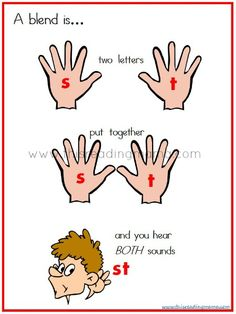 Multi-sensory trick for working on blends in words | This Reading Mama