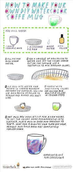 How to Make Your Own DIY Watercolor Coffee Mug