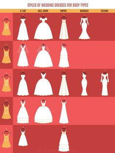 How to Find the Right Wedding Dress For Your Body Type (And Alter It to Perfecti. - How to Find the Right Wedding Dress For Your Body Type (And Alter It to Perfection) – Styling Hub – Look Smart Alterations Source by - Wedding Dress Body Type, Wedding Dress Shapes, Wedding Dress Trends, Best Wedding Dresses, Bridal Dresses, Wedding Gowns, Bridesmaid Dresses, Wedding Dress For Short Women, Wedding Dress Shopping