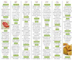 правильное питание меню на неделю для женщин - Поиск в Google