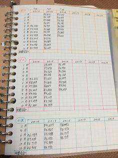 家計簿*メイン.集計.表|貯金0➜本気で家計見直します。 | mememamaのブログ