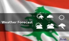 Partly cloudy, no change in temperatures
