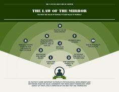 The law of mirrors