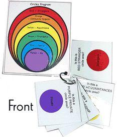 Using the circle program - laminated and on ring