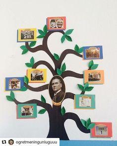 Montessori, Origami, Kindergarten, Preschool, Gallery Wall, Printables, Education, Creative, Books