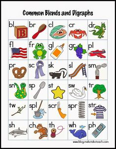 fountas and pinnell consonant cluster chart - Google Search