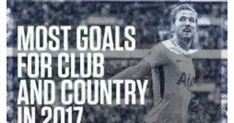 England forward Harry Kane on Tuesday said he was delighted to be mentioned in the same breath as Lionel Messi and Cristiano Ronaldo.  The Tottenham Hotspur player said this after scoring a hat-trick in the London clibs 5-2 win over Southampton which sent three prestigious records tumbling.  Kane will end 2017 on 56 goals for club and country the first player outside of Ronaldo and Messi to finish the year top scorer in Europe since 2009.  He also toppled Alan Shearers 22-year-old record for…