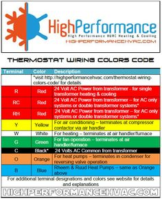 What do electrical wire color codes mean diy pinterest thermostat wiring colors code hvac control fandeluxe Image collections