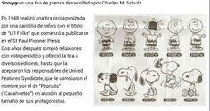 Carlitos (evolución)