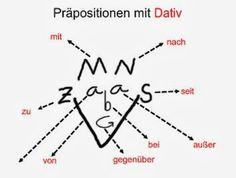 preposiciones en aleman - Buscar con Google
