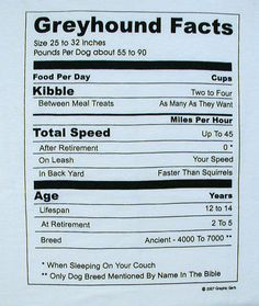 "Greyhound ""nutrition"" facts :)"