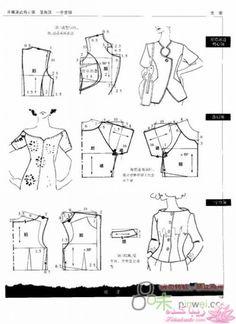 ژورنال انواع مدلهای یقه و آستین با الگو