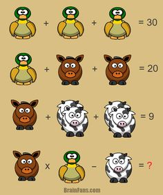 Brain teaser - Number And Math Puzzle - Math equation with answer - Solve this easy math equation with three animals. Each of them represent a number. Be care of the cow! Math Riddles With Answers, Brain Teasers With Answers, Math Puzzles Brain Teasers, Logic Puzzles, Math For Kids, Fun Math, Math Class, Simple Math, Easy Math