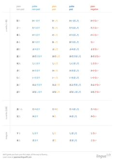 conjugation-2.png (800×1130)