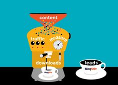 BlogStar Content Marketing Agency London | Services include Content Marketing, Blogger Agency, Blog Writing and Content Marketing Strategy