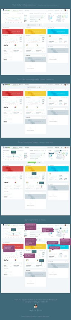 This is a dashboard concept for Mashape designed  by Alessio De Feudis