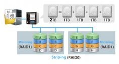 Press Room | Nested RAID, the New Way to Manage Data