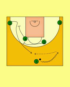 Pick'n'Roll. Resources for basketball coaches.: CB Joventut Badalona Quick Shoot